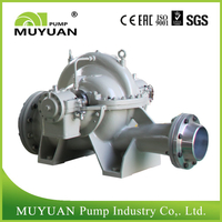 Petrochemical Process Pump MSM Series